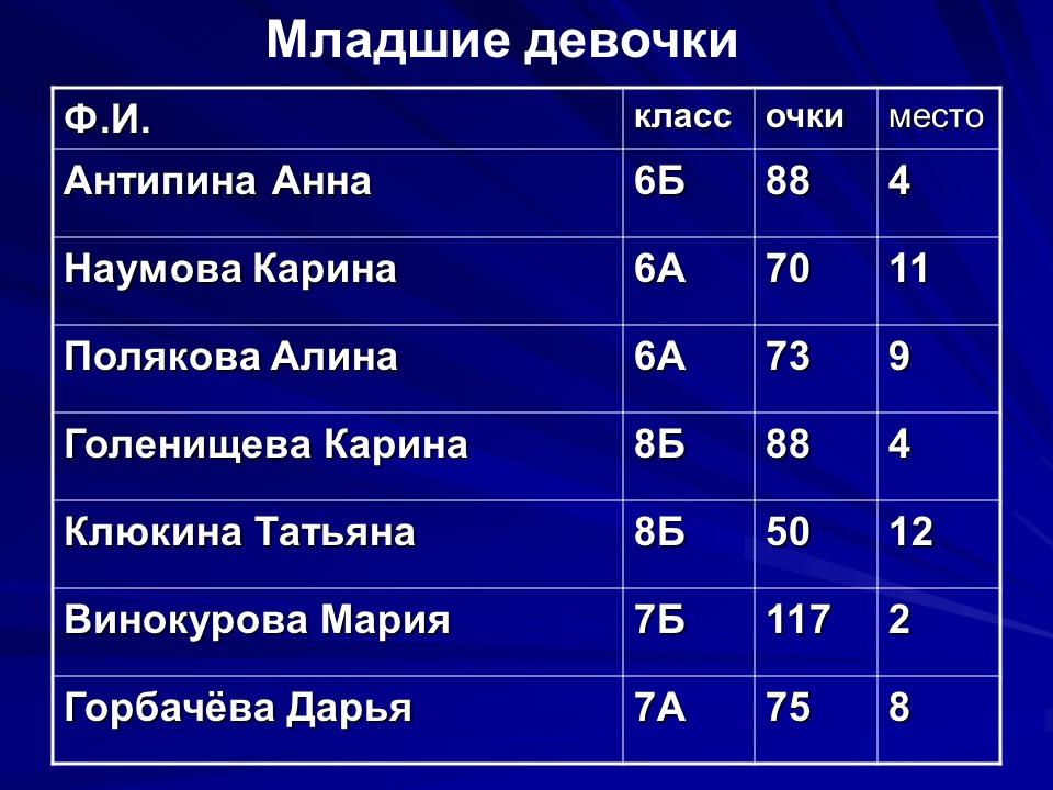 %d1%81%d0%bb%d0%b0%d0%b9%d0%b44